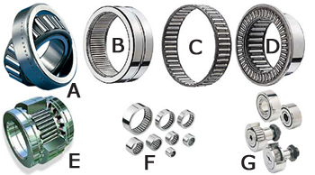 miniature roller bearings